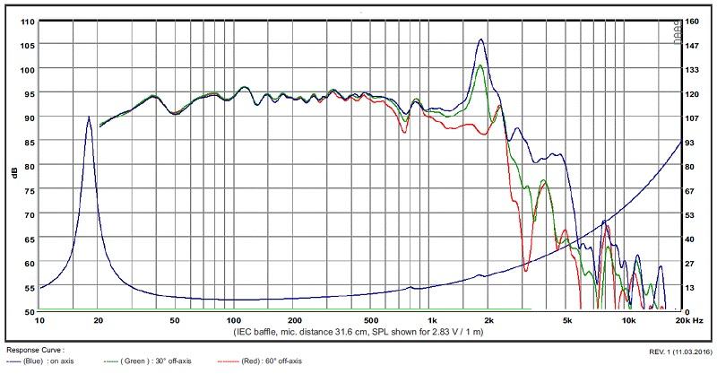 15in-sb42fhcl75-6-graph